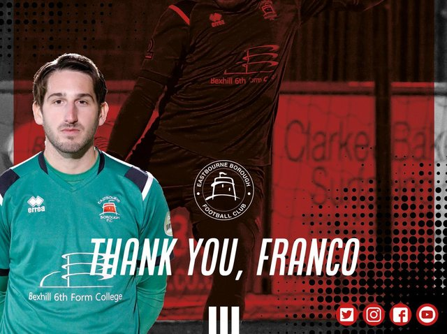 Franco Ravizzoli is joining MK Dons / Image: Eastbourne Borough FC